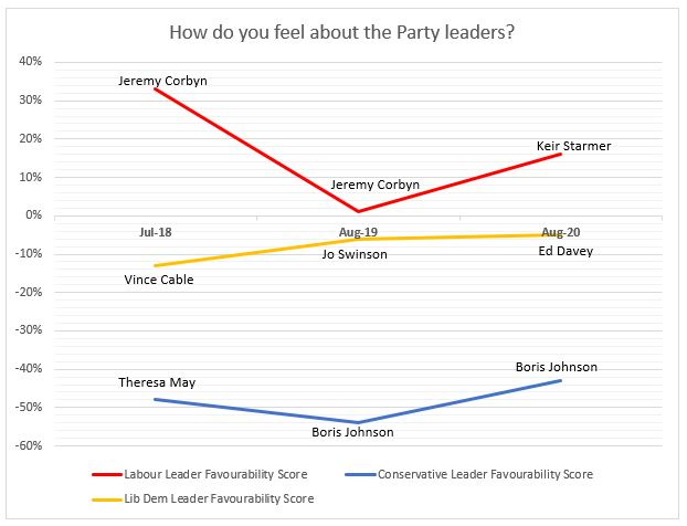 student voting 2020 graph 7