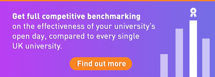 Get full competitive benchmarking on the effectiveness of your unis open dat.
