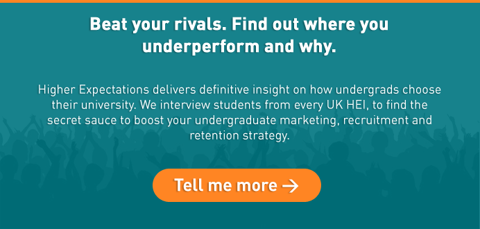 Beat your rivals, find out where you underperform and why.