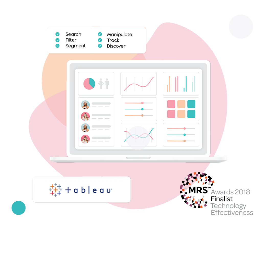 tableau dashboard with MRS logo